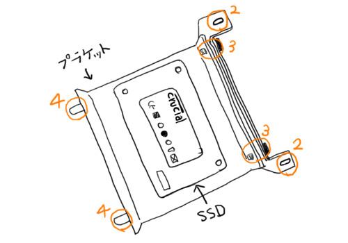 iMac SSD取り付け図解