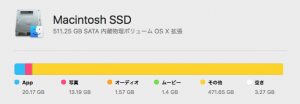 MacのSSD状況