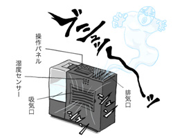 『加湿・・・機ッ(HD-RX509-K)』!